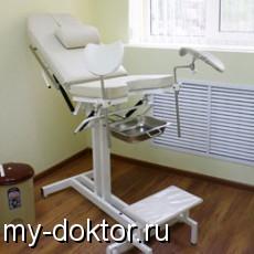 6 вопросов гинекологу (вопрос-ответ) - MY-DOKTOR.RU