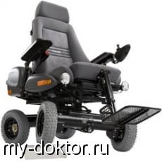 Инвалидные кресла-коляски - MY-DOKTOR.RU