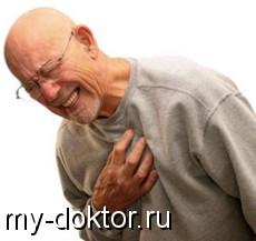 Сердечная недостаточность - MY-DOKTOR.RU