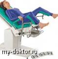 Инструменты, применяемые врачами во время родов - MY-DOKTOR.RU