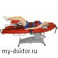 """Медицинское оборудование серии """"ОРМЕД"""" - MY-DOKTOR.RU"""