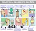 Сахарный диабет и проблема его лечения - MY-DOKTOR.RU