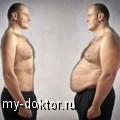 Влияние ожирения на количество тестостерона у мужчин - MY-DOKTOR.RU